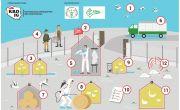 Zasady bioasekuracji